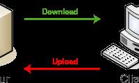 Uploader en PHP