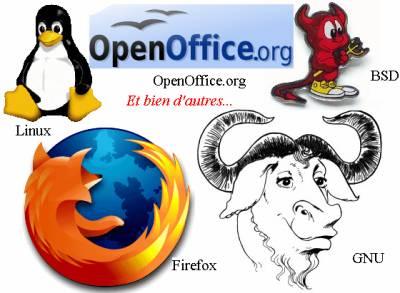 logiciel libre